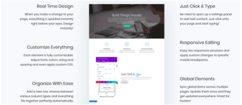 Divi WordPress Template is the Ultimate Visual Pagebuilder